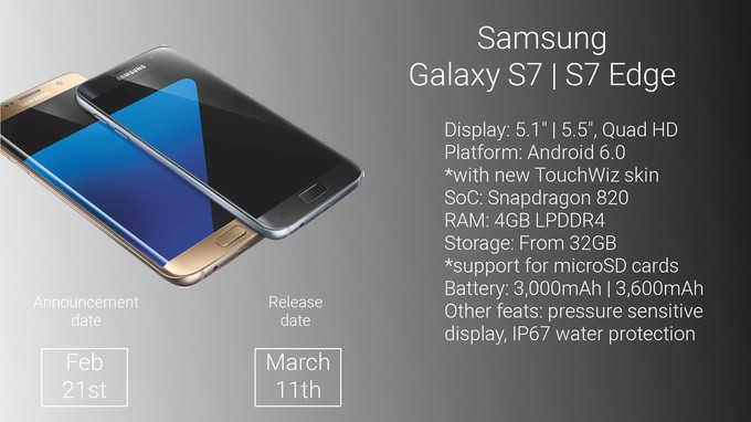 Стала известна стоимость Samsung Galaxy S7