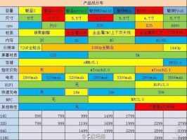 Meizu в 2016 представит 7 смартфонов