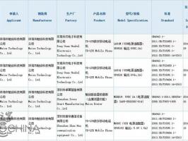 Обнаружились упоминания о смартфонах Meizu MX6 и Metal 2