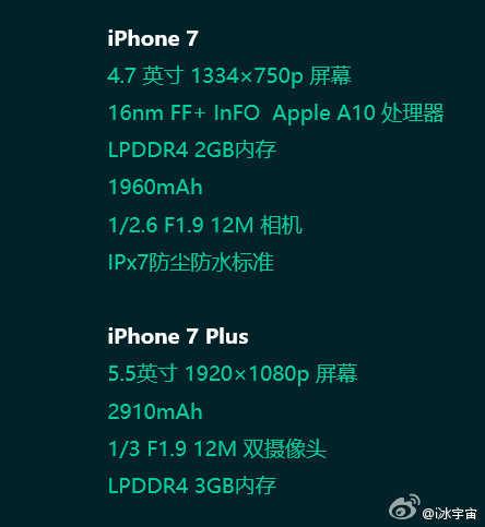 Характеристики новых iPhone «утекли» вСеть