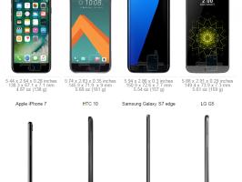 Размеры iPhone 7
