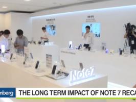 Продажи Samsung упали в Китае после «дискриминирующего» отзыва Note 7