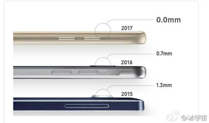У Samsung Galaxy S8 основная камера не будет выступать за пределы корпуса