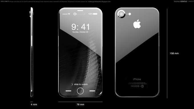 Генеральный директор LG Display заявил, что Apple сейчас полностью не перейдет на OLED дисплеи