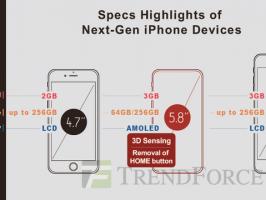 Минг Чи Куо заявил о революционной фронтальной камере в Apple IPhone 8
