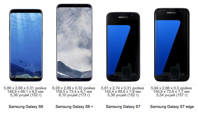 Samsung Galaxy S8 Galaxy S8 C