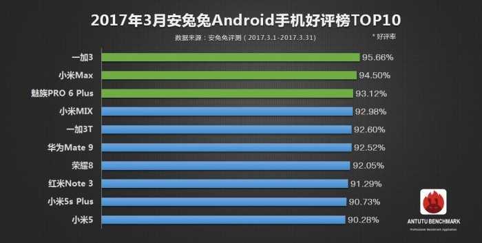 Galaxy Note 8 первым из телефонов Самсунг обзаведется двойной камерой