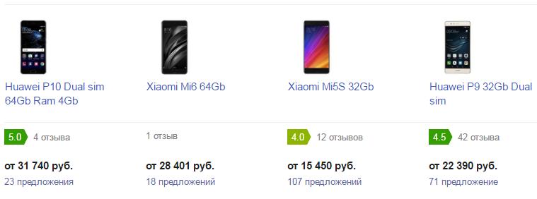 Mi5 vs P9 vs mi6 vs P10