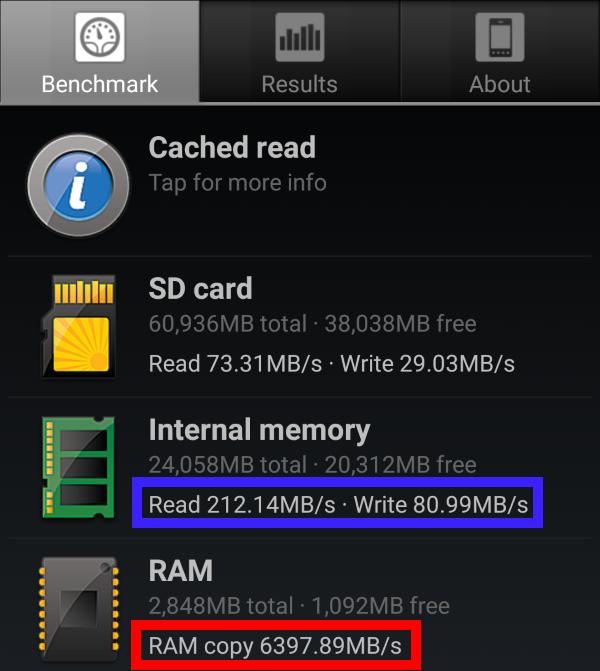 Скорость оперативной памяти в смартфоне