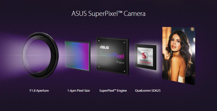 ASUS ZenFone 4 Selfie Pro: характеристики и особенности смартфона, снимающего 4K видео фронтальной камерой
