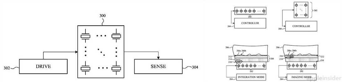 Apple патентует сканер отпечатков пальцев с технологией акустической визуализации