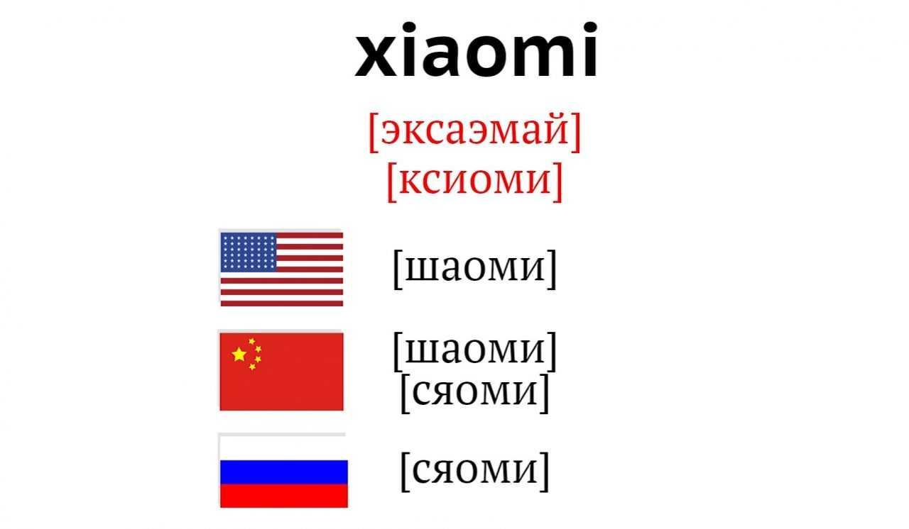 Как правильно произностить Xiaomi и Huawei?