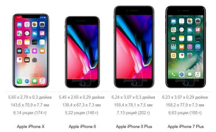 размеры iphone 7 plus и 8 plus