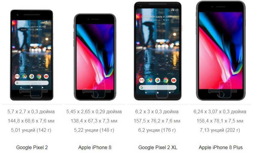 Pixel 2 и Pixel 2 XL против iPhone 8 и iPhone 8 Plus