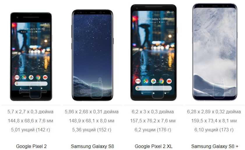 Pixel 2 и Pixel 2 XL против Samsung Galaxy S8 и Galaxy S8 +