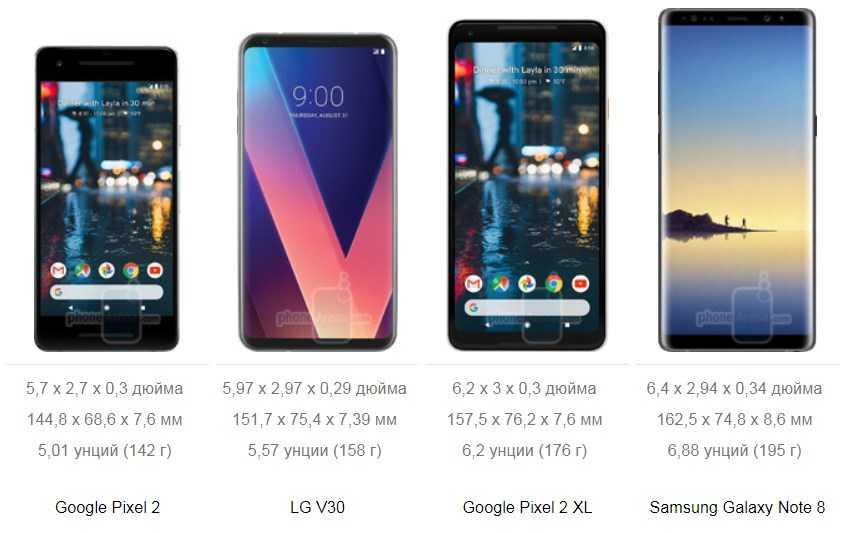 Pixel 2 и Pixel 2 XL против Galaxy Note 8 и LG V30