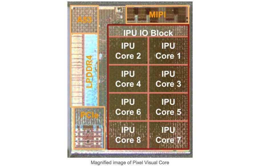 """Google Pixel 2 """"скрывал"""" чип дополнительной обработки изображений"""