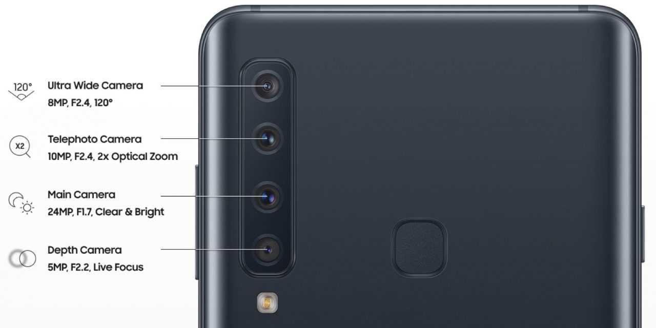 4 камеры Galaxy A9 2018