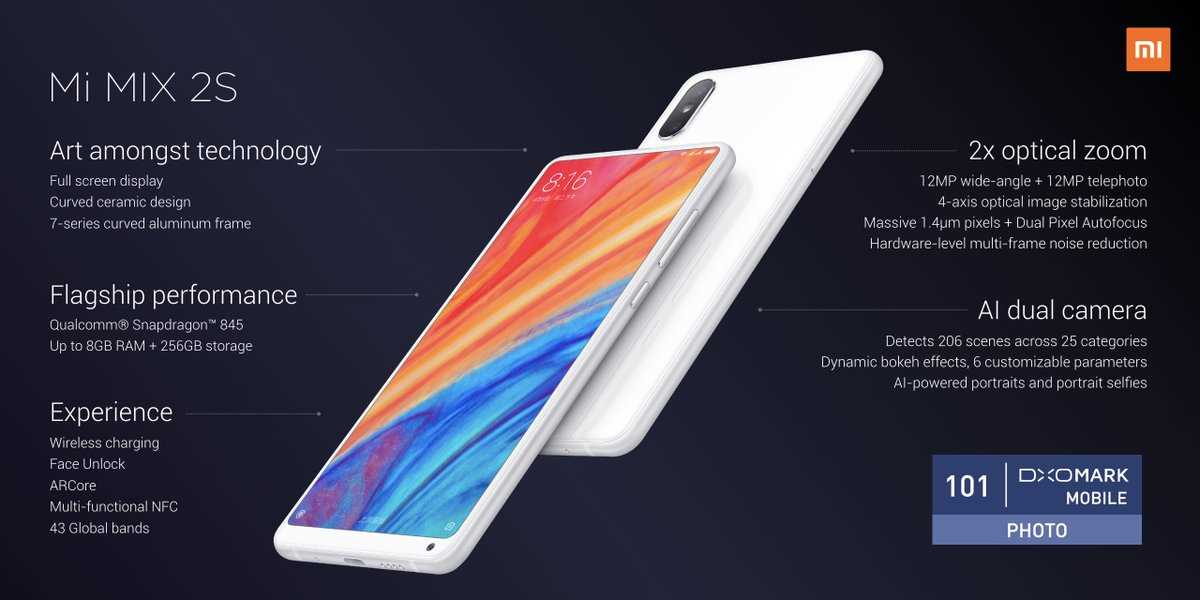 Xiaomi Mi Mix 2S новое железо и камеры